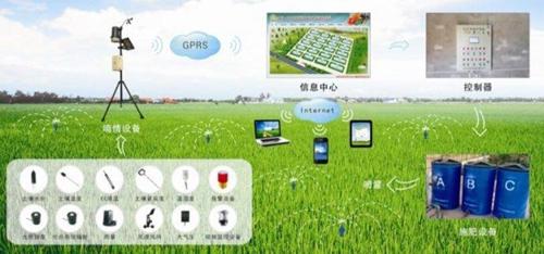 农机与信息技术融合是现代农机装备发展的必然