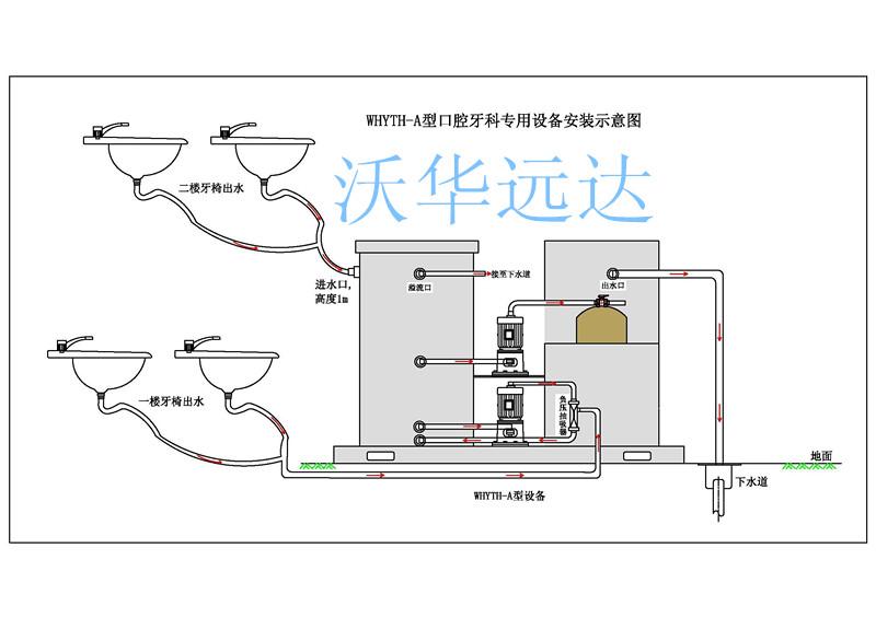 包头东河区口腔门诊污水处理设备厂家展会促销